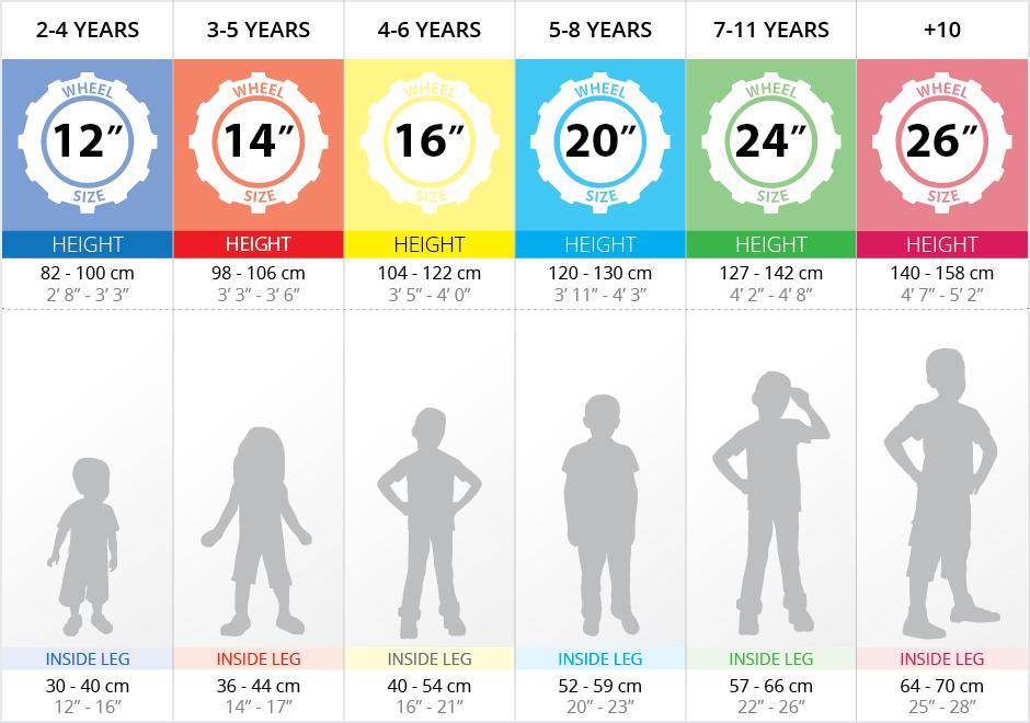Kids bike chart