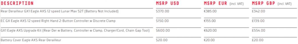 SRAM GX Eagle AXS price list